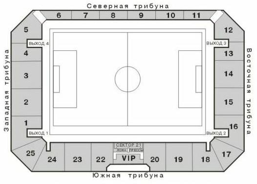 тольятти район центральный конторы букмекерские